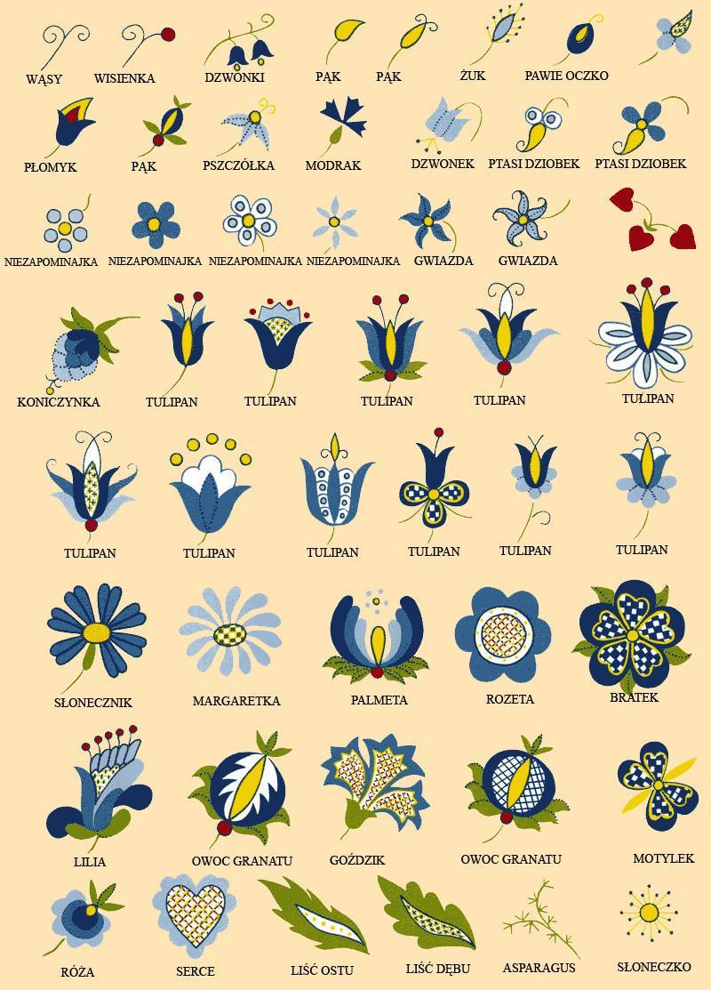 Elementy haftu kaszubskiego (zdjęcie pochodzi ze strony interklasa.pl)