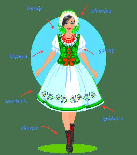 Kaszubski strój damski