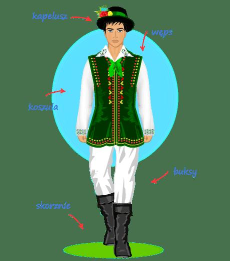 Kaszubski strój męski